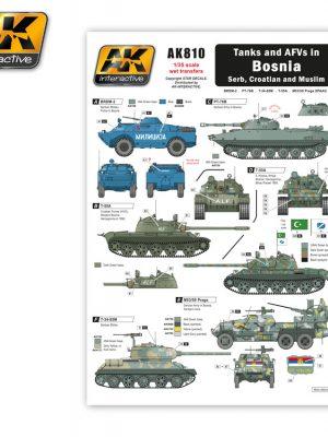 Tanks & AFVs in Bosnia (Serb